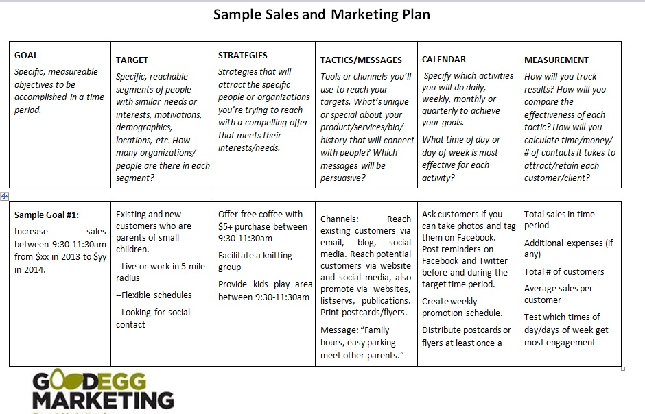 Simple Business Plan Template for Sales & Marketing