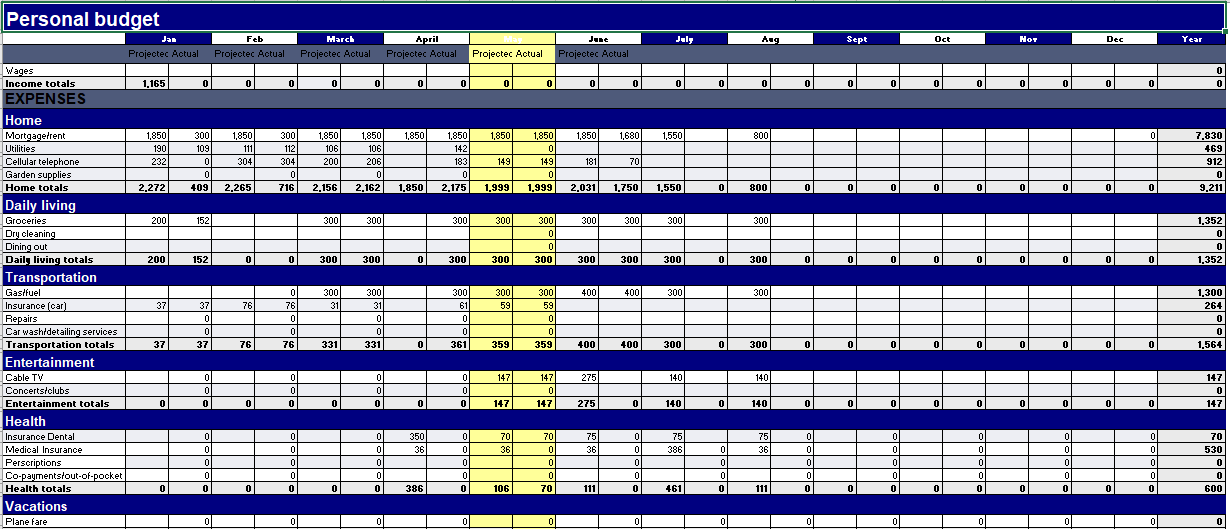 14 Free Personal Budget Templates